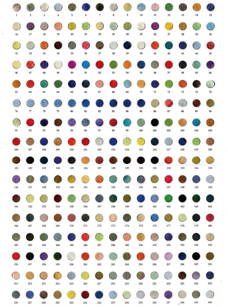colour chart from colours in the newspaper